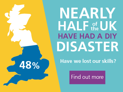 Nearly half the UK has had a DIY disaster - have we lost our skills?