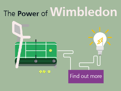 A visual breakdown of energy at Wimbledon